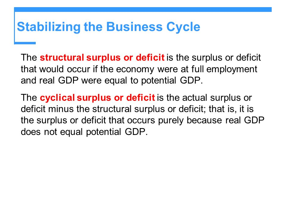 Stabilizing the Business Cycle The structural surplus or deficit is the surplus or deficit that would occur if the economy were at full employment and