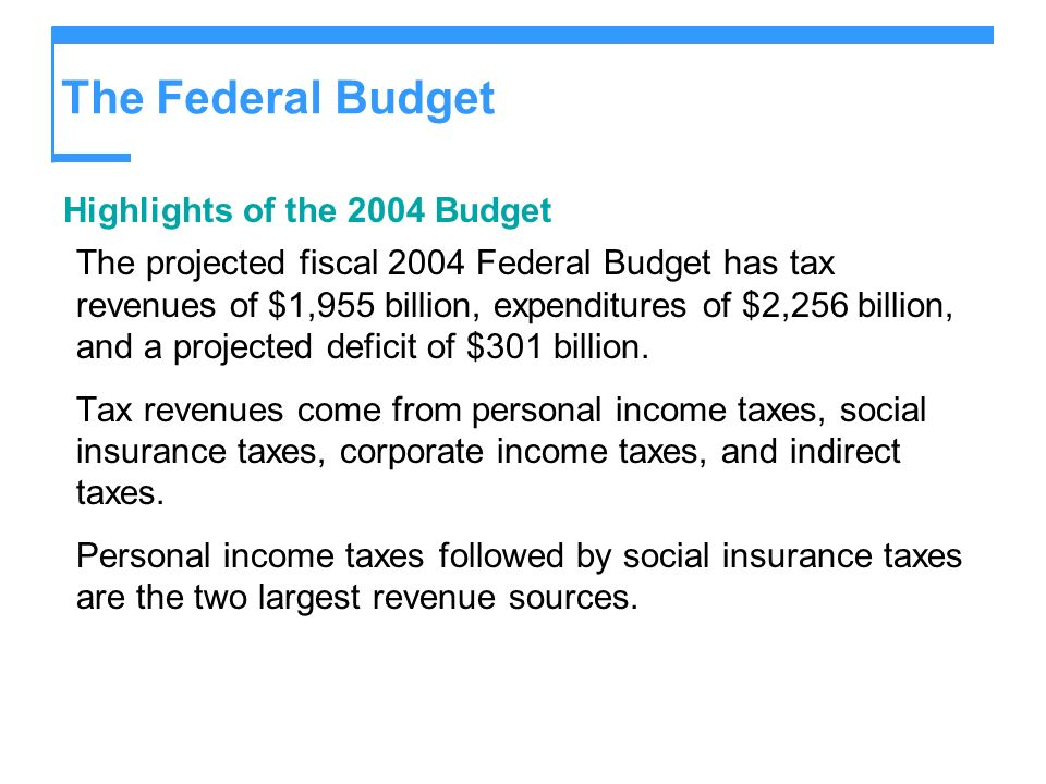 The Federal Budget Highlights of the 2004 Budget The projected fiscal 2004 Federal Budget has tax revenues of $1,955 billion, expenditures of $2,256 b