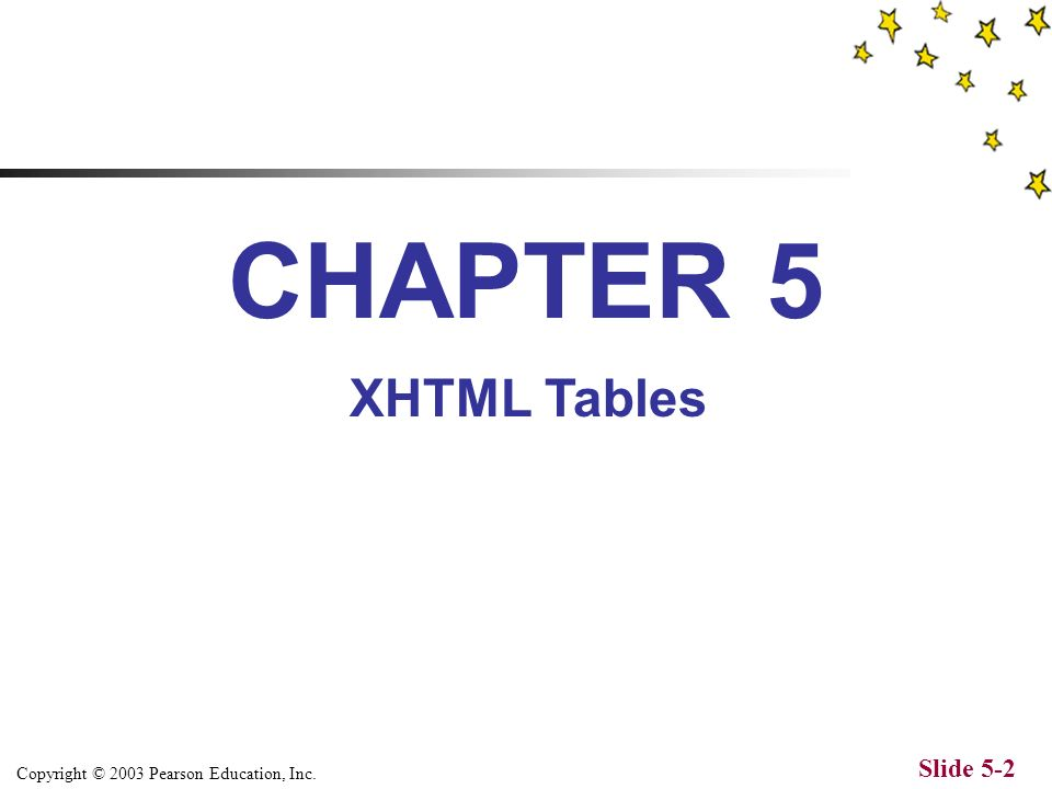 Copyright © 2003 Pearson Education, Inc. Slide 5-1 Created by Cheryl M. Hughes The Web Wizards Guide to XML by Cheryl M. Hughes