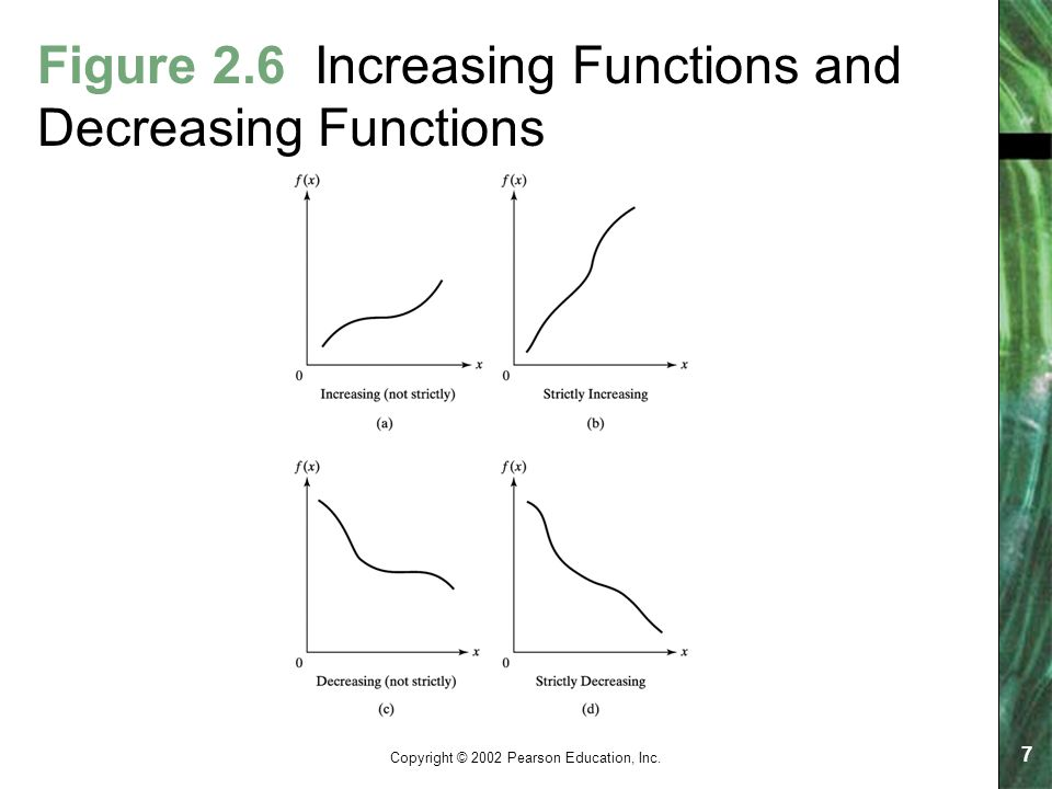 Copyright © 2002 Pearson Education, Inc. 7 Figure 2.6 Increasing Functions and Decreasing Functions