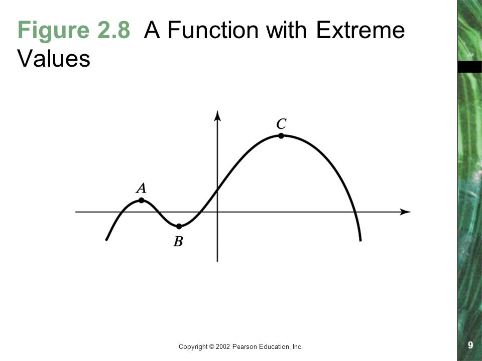 Copyright © 2002 Pearson Education, Inc. 9 Figure 2.8 A Function with Extreme Values