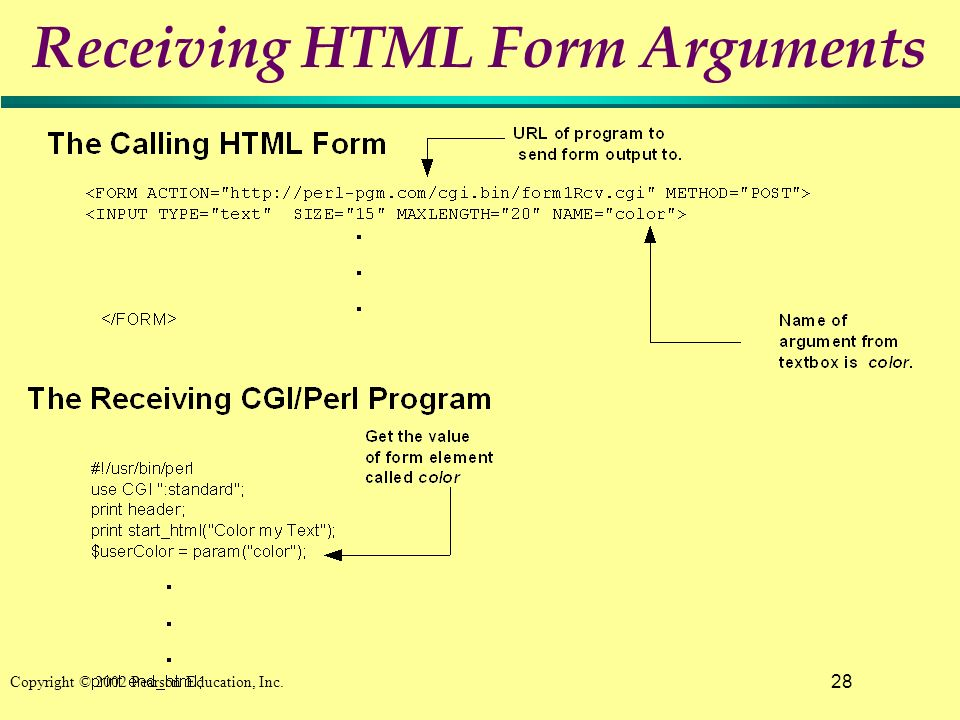 28 Copyright © 2002 Pearson Education, Inc. Receiving HTML Form Arguments