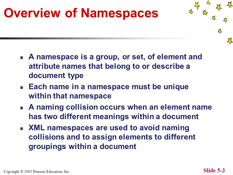 Copyright © 2003 Pearson Education, Inc. Slide 5-2 CHAPTER 5 Namespaces in XML