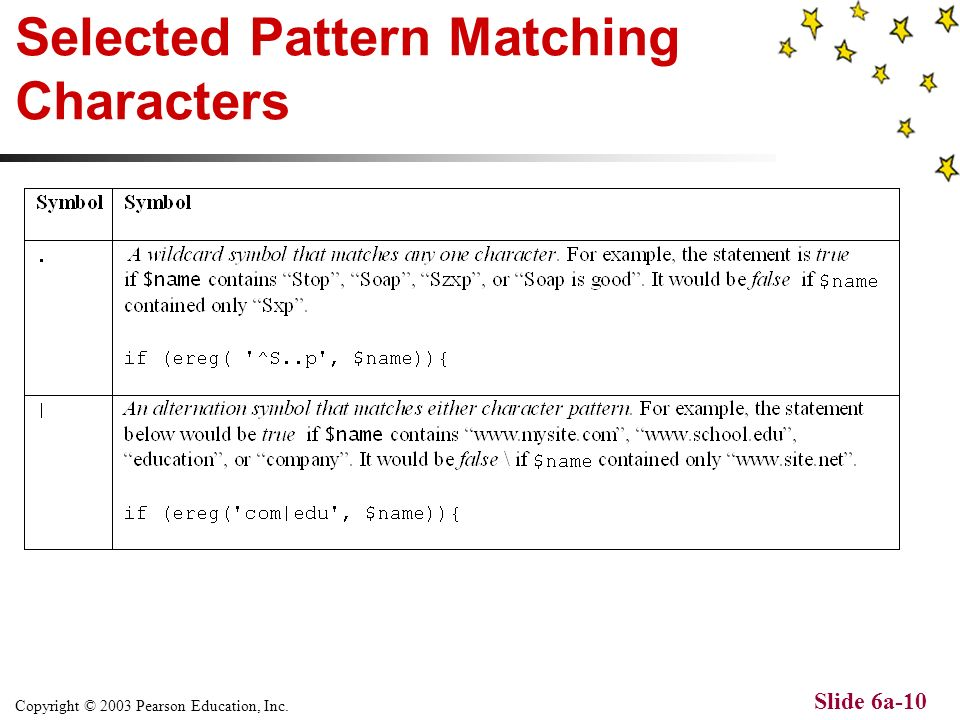 Copyright © 2003 Pearson Education, Inc. Slide 6a-9 Selected Pattern Matching Characters