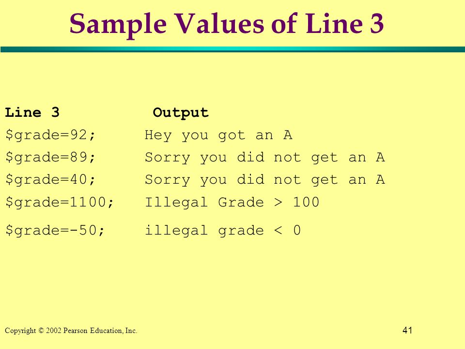 41 Copyright © 2002 Pearson Education, Inc. Sample Values of Line 3 Line 3 Output $grade=92; Hey you got an A $grade=89; Sorry you did not get an A $g