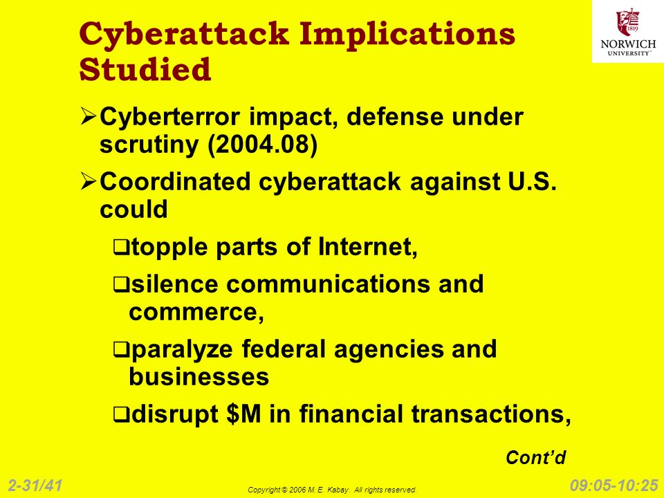 2-31/41 Copyright © 2006 M. E. Kabay. All rights reserved. 09:05-10:25 Cyberattack Implications Studied Cyberterror impact, defense under scrutiny (20