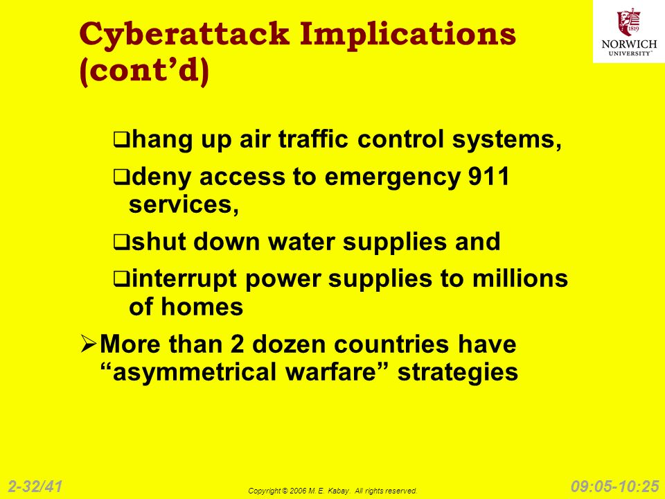2-32/41 Copyright © 2006 M. E. Kabay. All rights reserved. 09:05-10:25 Cyberattack Implications (contd) hang up air traffic control systems, deny acce