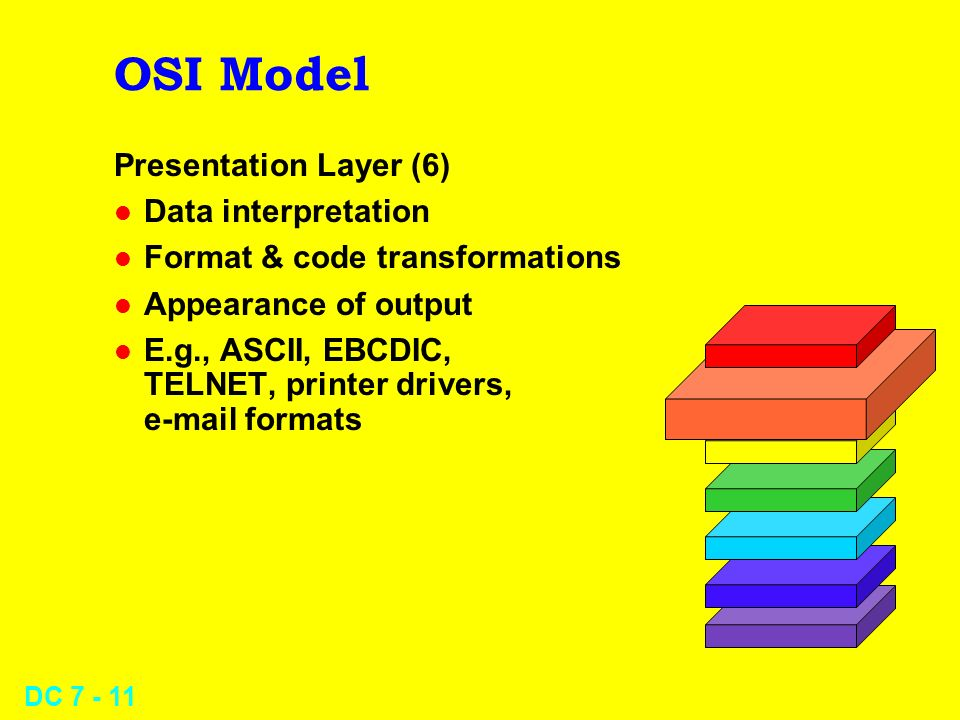 DC OSI Model Presentation Layer (6) l Data interpretation l Format & code transformations l Appearance of output l E.g., ASCII, EBCDIC, TELNET, printer drivers,  formats