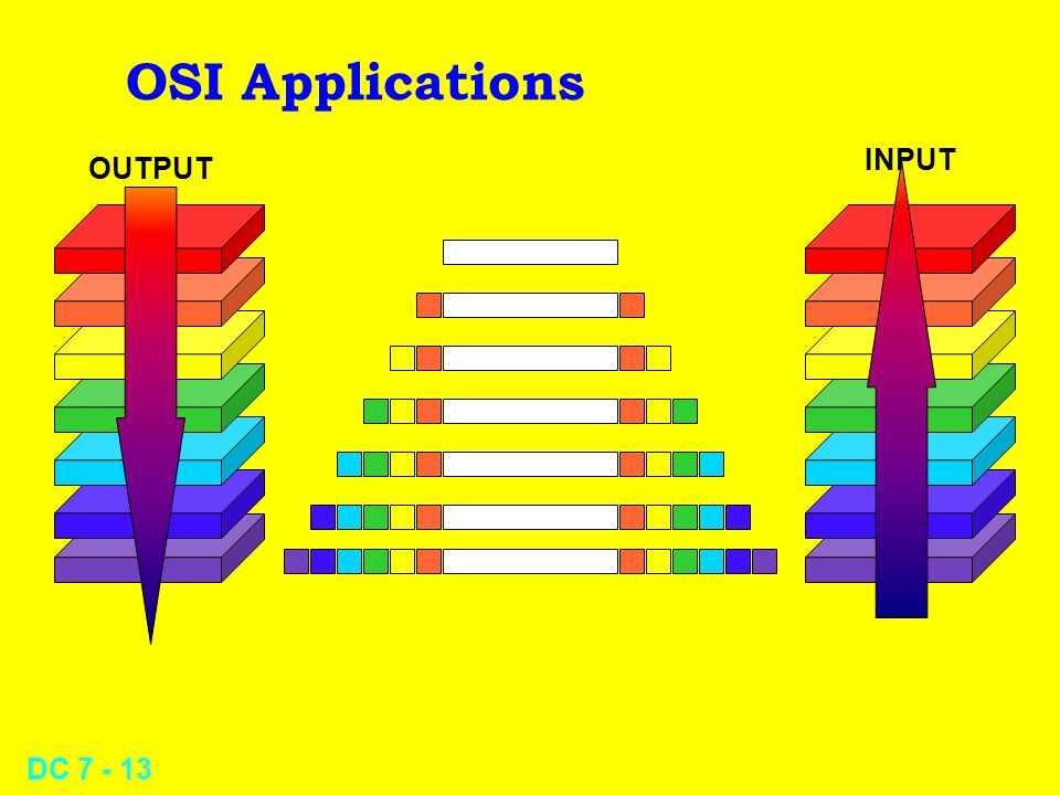DC OSI Applications OUTPUT INPUT