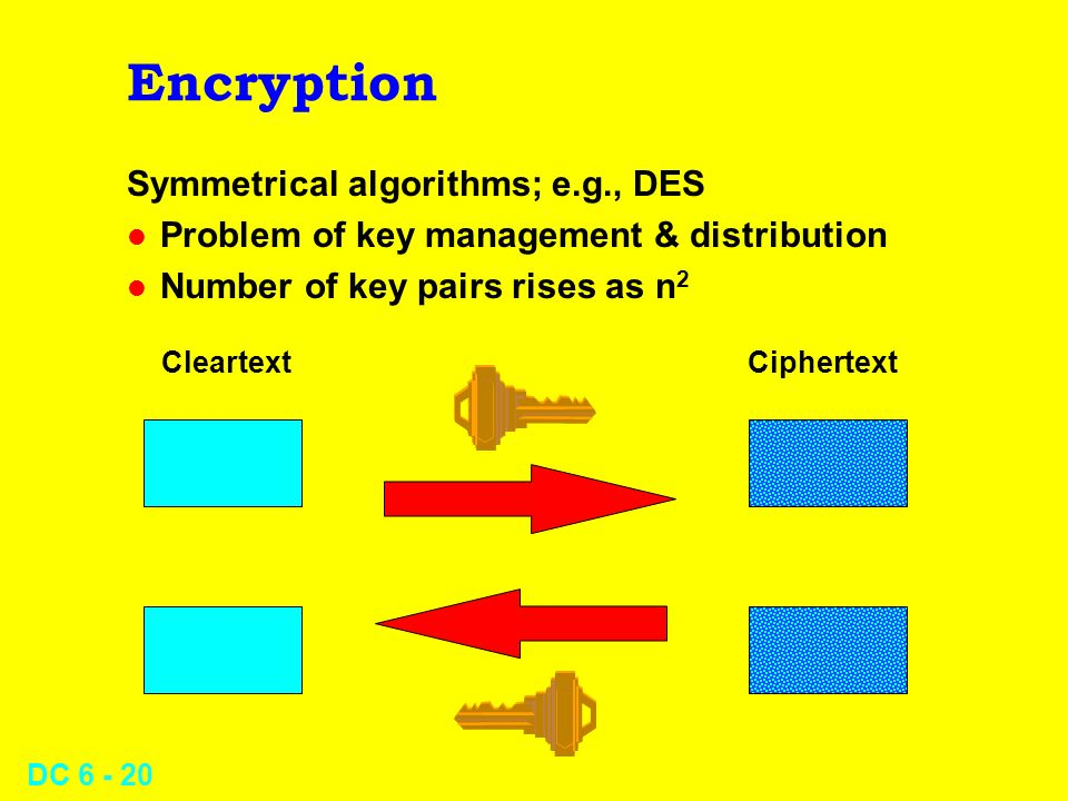 DC 6 - 19 Encryption l Scramble data using a key and descramble using a key l Key is a secret data sequence