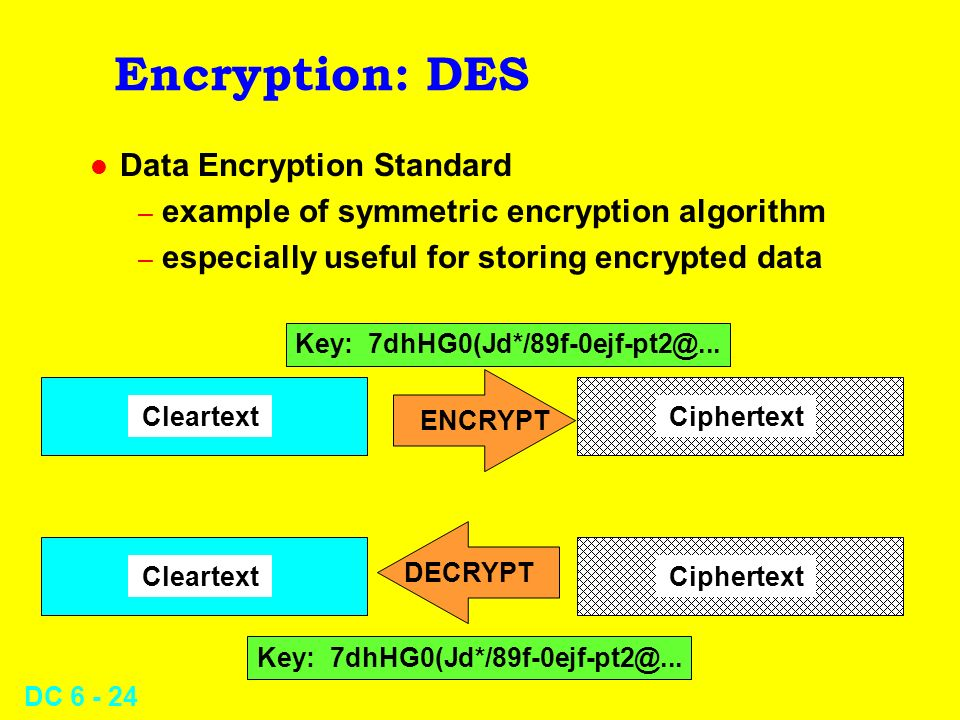 DC 6 - 23 Confidentiality and Authenticity l To keep message secret, encrypt using recipients public key l To prove origin of message, encrypt message using authors private key l Current applications generally create a checksum and encrypt it with private key-- faster than encrypting entire message l See for freeware version of PGP for private use