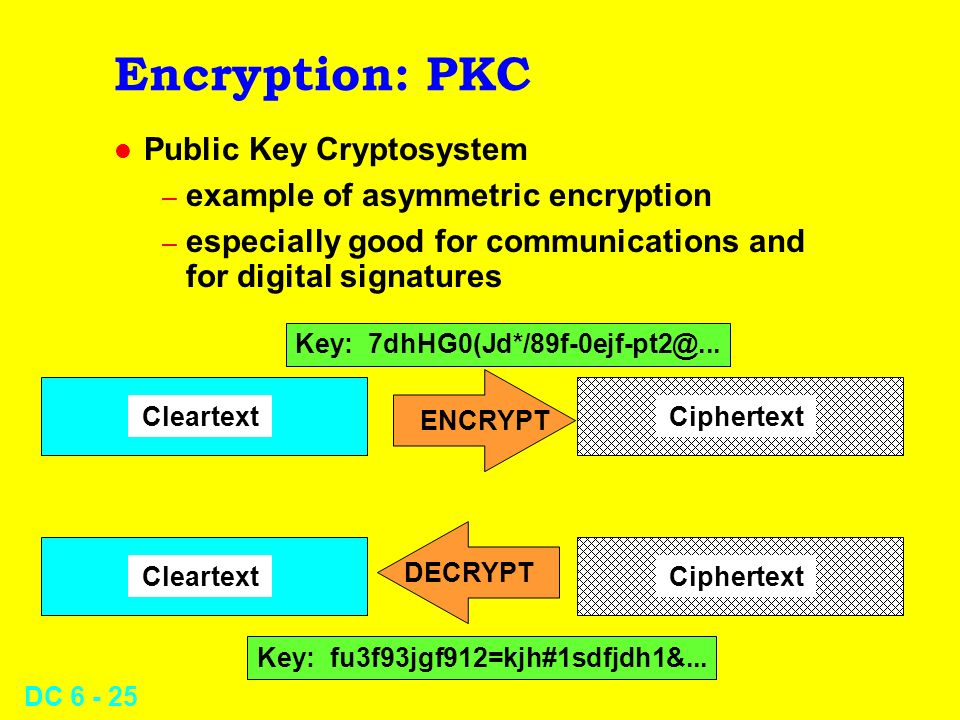 DC 6 - 24 Encryption: DES l Data Encryption Standard – example of symmetric encryption algorithm – especially useful for storing encrypted data Cleart