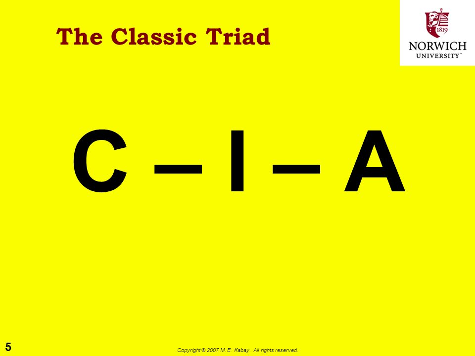 5 Copyright © 2007 M. E. Kabay. All rights reserved. The Classic Triad C – I – A