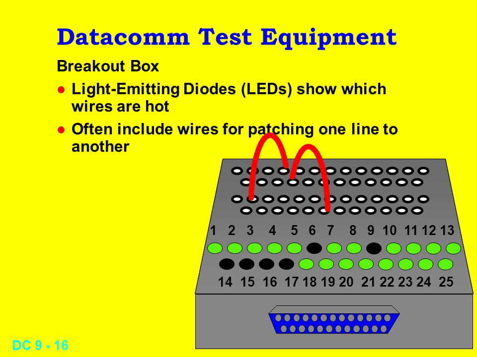 DC 9 - 16 Datacomm Test Equipment Breakout Box l Light-Emitting Diodes (LEDs) show which wires are hot l Often include wires for patching one line to another 1 2 3 4 5 6 7 8 9 10 11 12 13 14 15 16 17 18 19 20 21 22 23 24 25