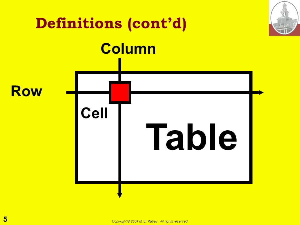 5 Copyright © 2004 M. E. Kabay. All rights reserved. Definitions (contd) Table Row Column Cell