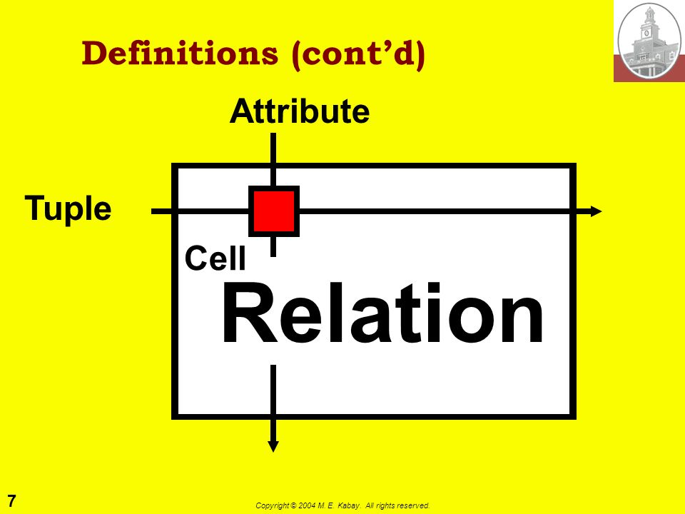 7 Copyright © 2004 M. E. Kabay. All rights reserved. Definitions (contd) Tuple Attribute Relation Cell
