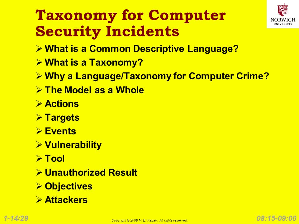 1-14/29 Copyright © 2006 M. E. Kabay. All rights reserved. 08:15-09:00 Taxonomy for Computer Security Incidents What is a Common Descriptive Language?