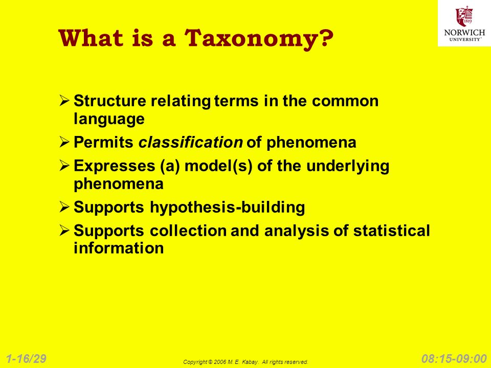 1-16/29 Copyright © 2006 M. E. Kabay. All rights reserved. 08:15-09:00 What is a Taxonomy? Structure relating terms in the common language Permits cla