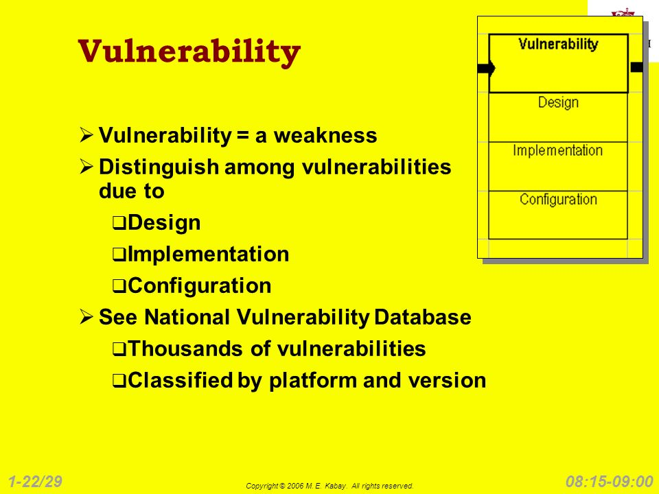 1-22/29 Copyright © 2006 M. E. Kabay. All rights reserved. 08:15-09:00 Vulnerability Vulnerability = a weakness Distinguish among vulnerabilities due