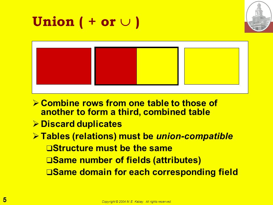 5 Copyright © 2004 M. E. Kabay. All rights reserved. Union ( + or ) Combine rows from one table to those of another to form a third, combined table Di