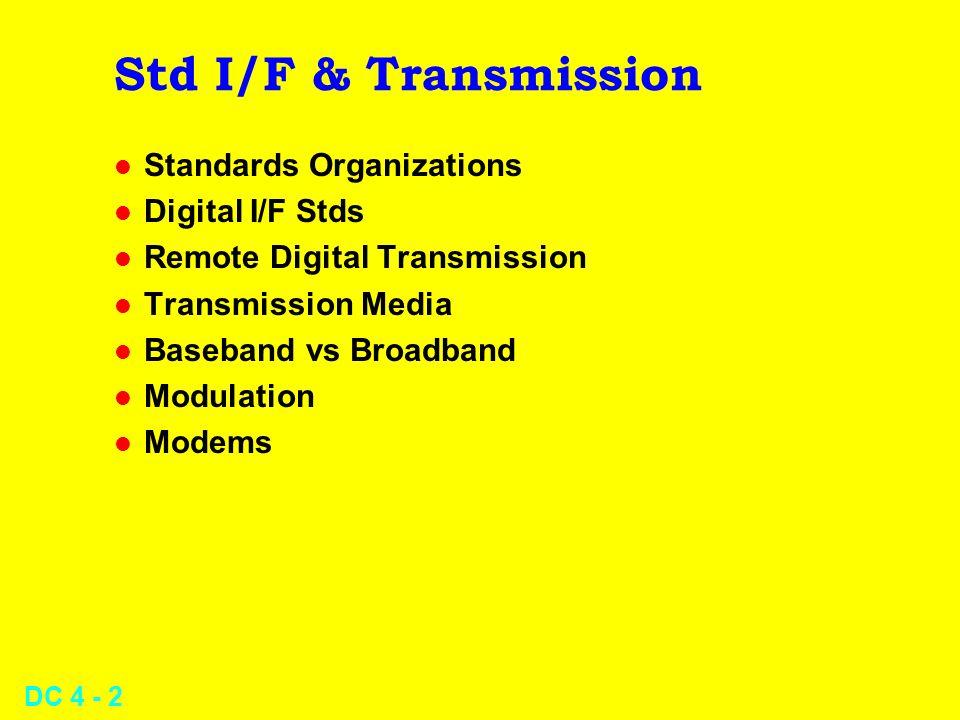 DC 4 - 2 Std I/F & Transmission l Standards Organizations l Digital I/F Stds l Remote Digital Transmission l Transmission Media l Baseband vs Broadban