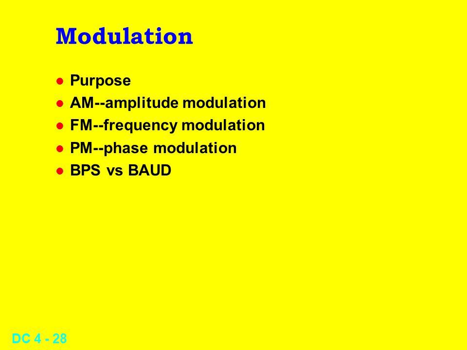 DC 4 - 28 Modulation l Purpose l AM--amplitude modulation l FM--frequency modulation l PM--phase modulation l BPS vs BAUD