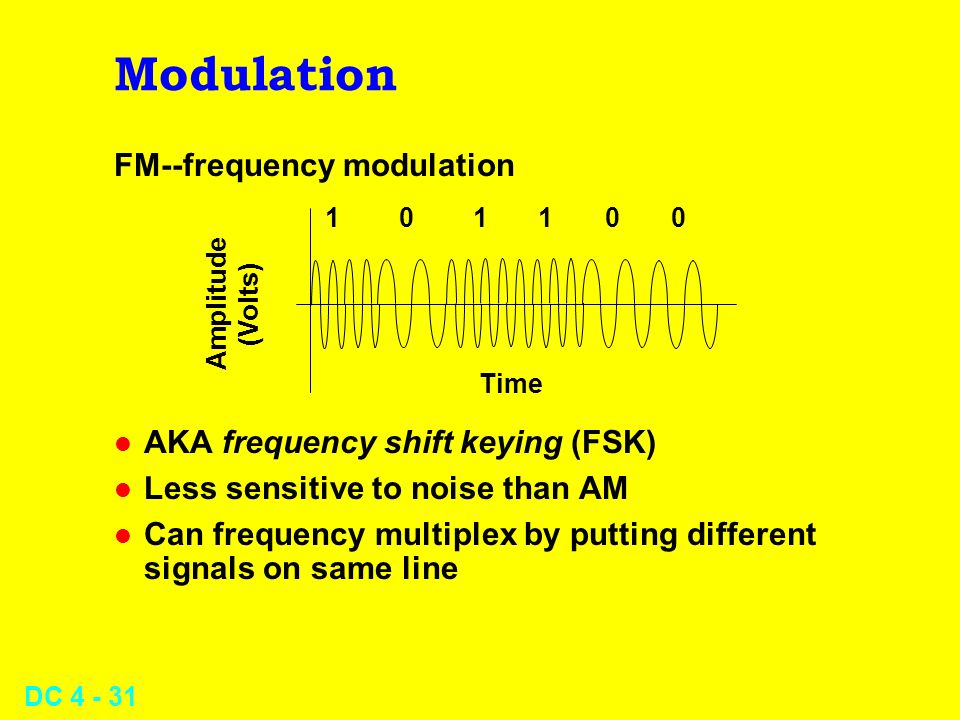 DC 4 - 31 Modulation FM--frequency modulation l AKA frequency shift keying (FSK) l Less sensitive to noise than AM l Can frequency multiplex by puttin