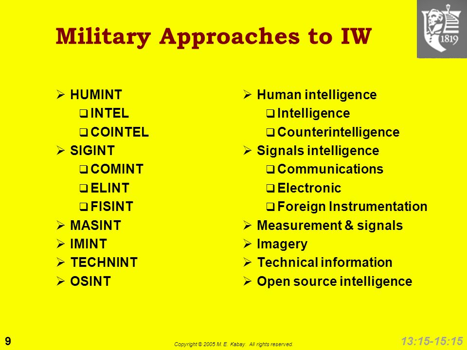 9 Copyright © 2005 M. E. Kabay. All rights reserved. 13:15-15:15 Military Approaches to IW HUMINT INTEL COINTEL SIGINT COMINT ELINT FISINT MASINT IMIN