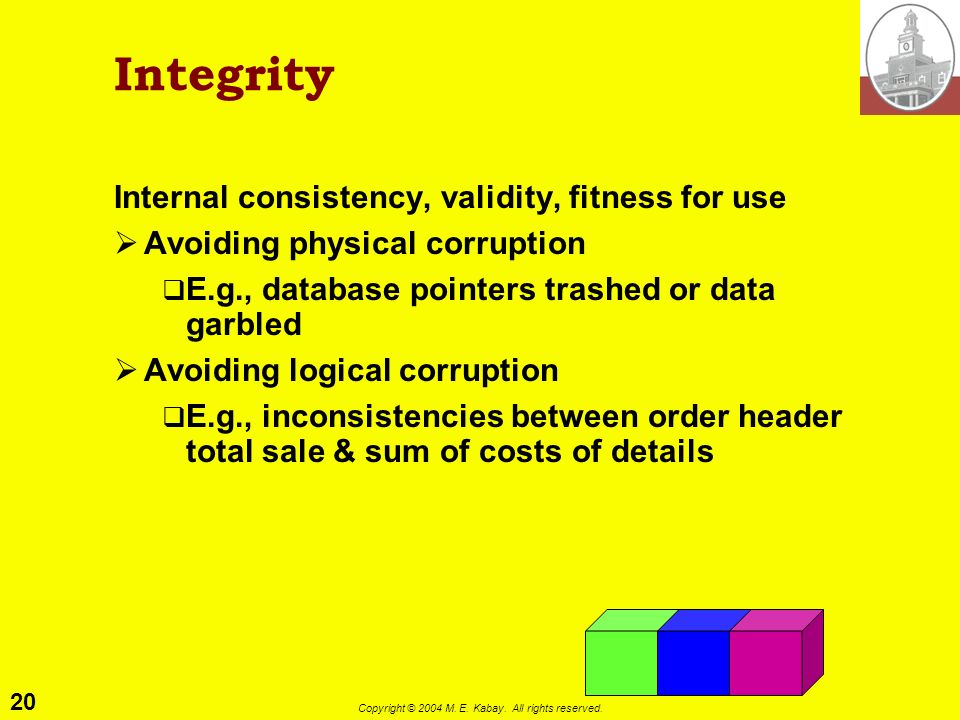 20 Copyright © 2004 M. E. Kabay. All rights reserved. Integrity Internal consistency, validity, fitness for use Avoiding physical corruption E.g., dat