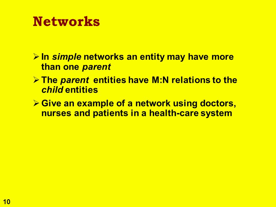 10 Networks In simple networks an entity may have more than one parent The parent entities have M:N relations to the child entities Give an example of
