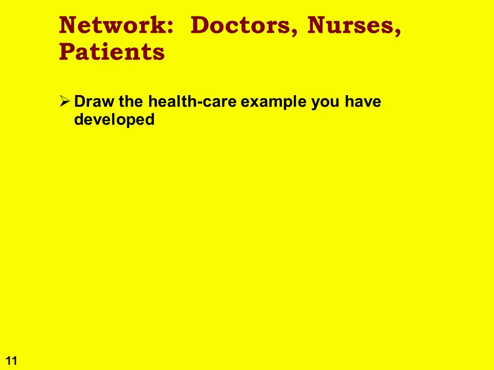 11 Network: Doctors, Nurses, Patients Draw the health-care example you have developed