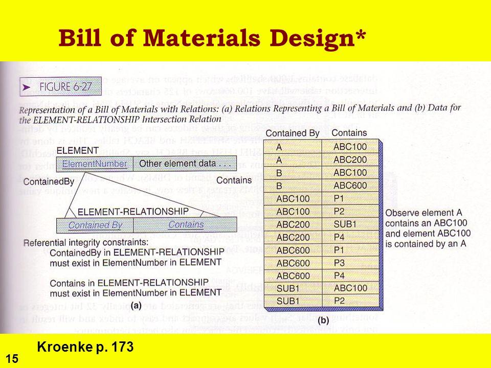 15 Bill of Materials Design* Kroenke p. 173