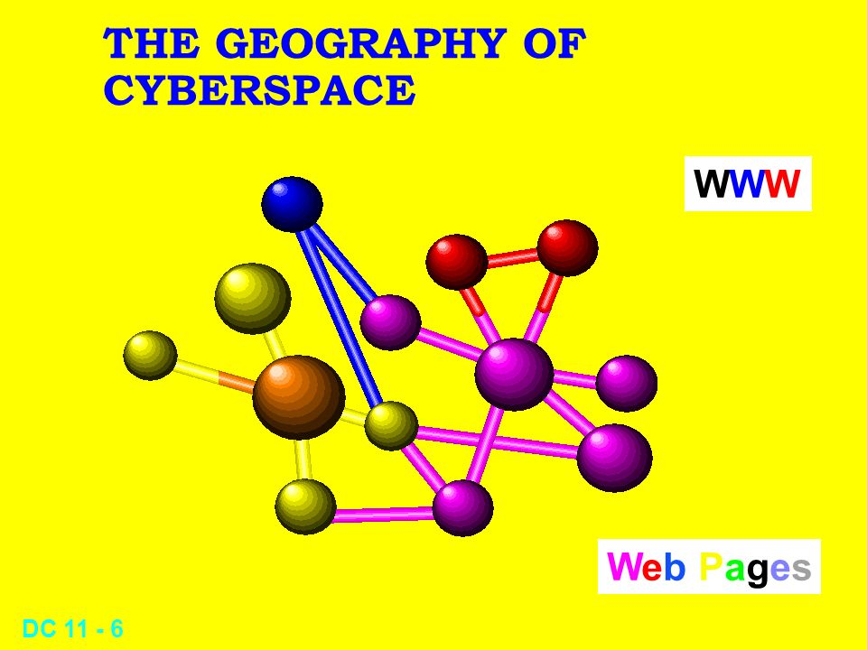 DC 11 - 5 THE GEOGRAPHY OF CYBERSPACE VANs Forums Commercial Services