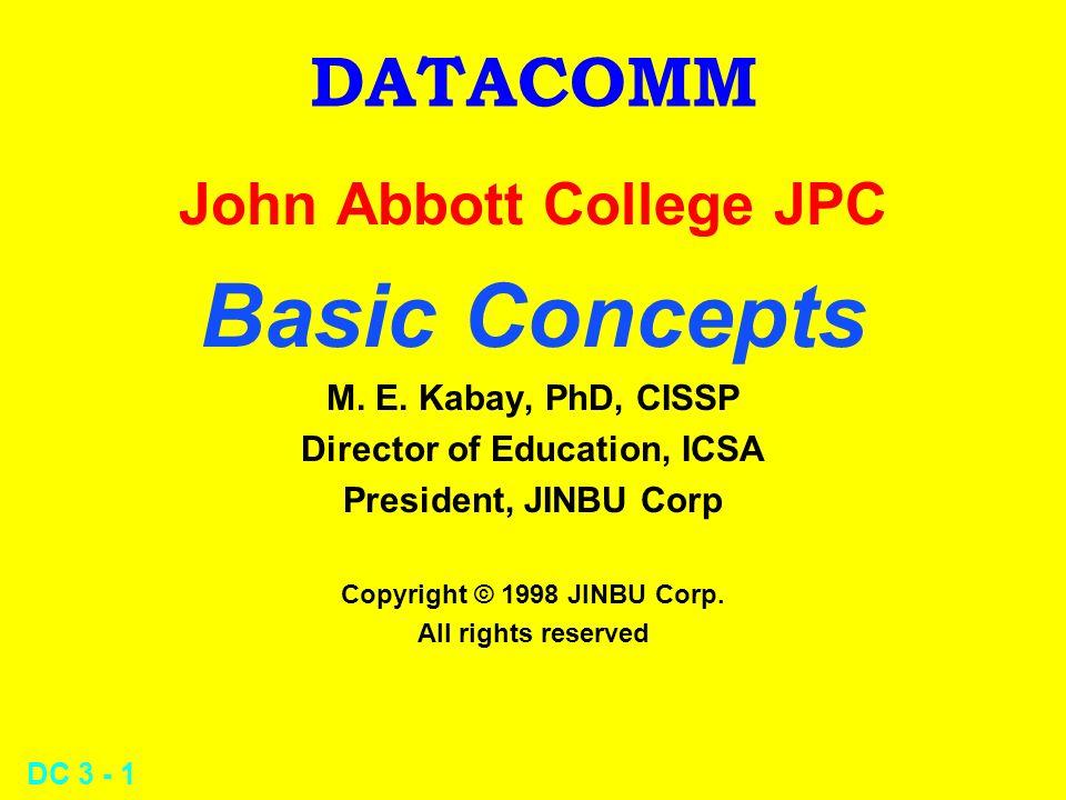 DC 3 - 2 Basic Concepts l Definitions l Host Computers and Terminals l Bits, Bytes and Codes l Parallel vs Serial l Asynchronous vs Synchronous l Simplex, Half-Duplex and Full-Duplex