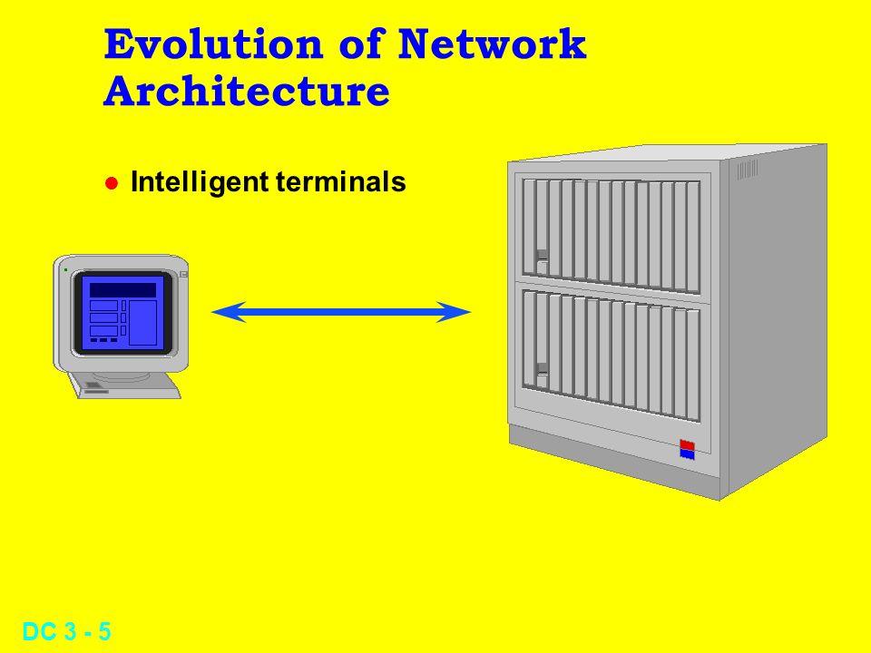 DC 3 - 6 Evolution of Network Architecture l Standalone PCs + terminal emulation