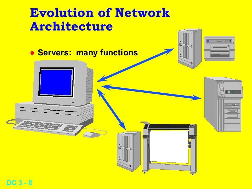 DC Evolution of Network Architecture l Servers: many functions