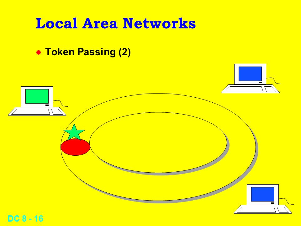 DC Local Area Networks l Token Passing (2)