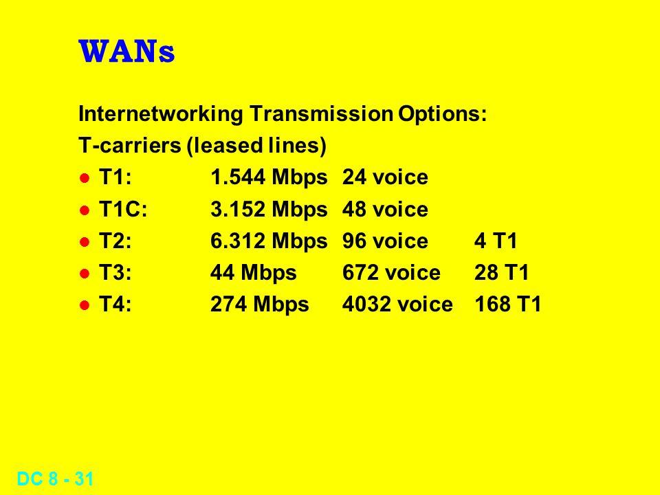 DC 8 - 31 WANs Internetworking Transmission Options: T-carriers (leased lines) l T1: 1.544 Mbps 24 voice l T1C: 3.152 Mbps 48 voice l T2: 6.312 Mbps96 voice4 T1 l T3:44 Mbps672 voice28 T1 l T4:274 Mbps4032 voice168 T1