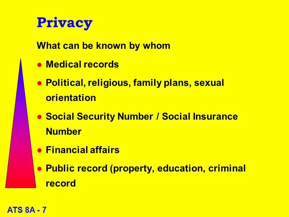 ATS 8A - 7 Privacy What can be known by whom l Medical records l Political, religious, family plans, sexual orientation l Social Security Number / Social Insurance Number l Financial affairs l Public record (property, education, criminal record