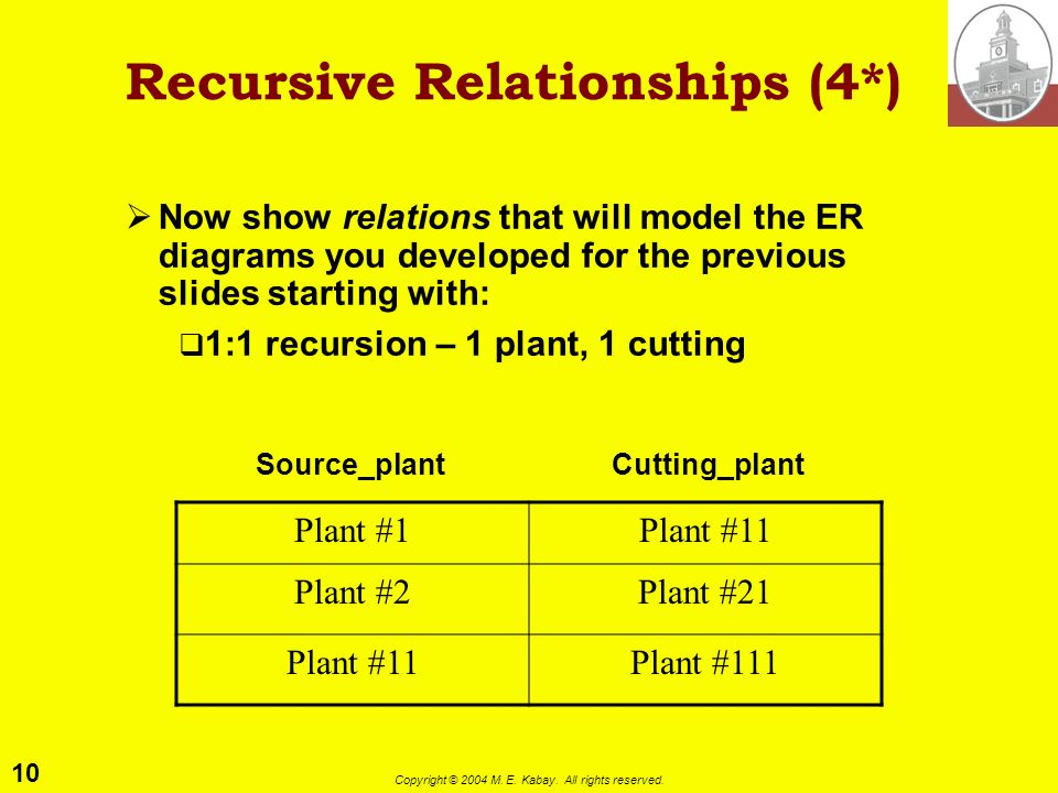 10 Copyright © 2004 M. E. Kabay. All rights reserved. Recursive Relationships (4*) Now show relations that will model the ER diagrams you developed fo