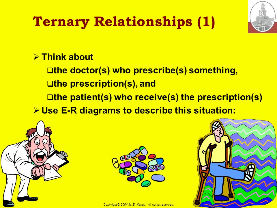 15 Copyright © 2004 M. E. Kabay. All rights reserved. Ternary Relationships (1) Think about the doctor(s) who prescribe(s) something, the prescription
