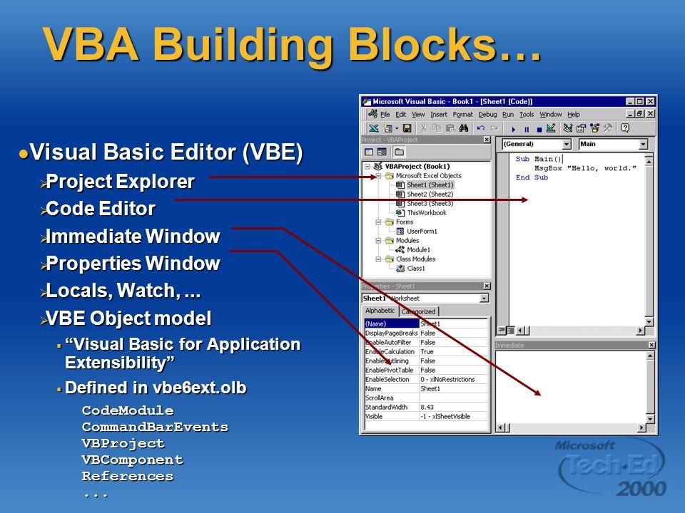 VBA Building Blocks… Visual Basic Editor (VBE) Visual Basic Editor (VBE) Project Explorer Project Explorer Code Editor Code Editor Immediate Window Im