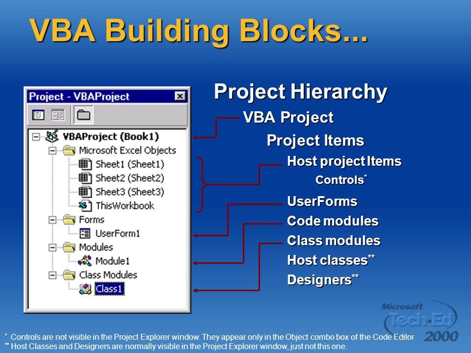 VBA Building Blocks... Project Hierarchy VBA Project Project Items Host project Items Controls * UserForms Code modules Class modules Host classes **