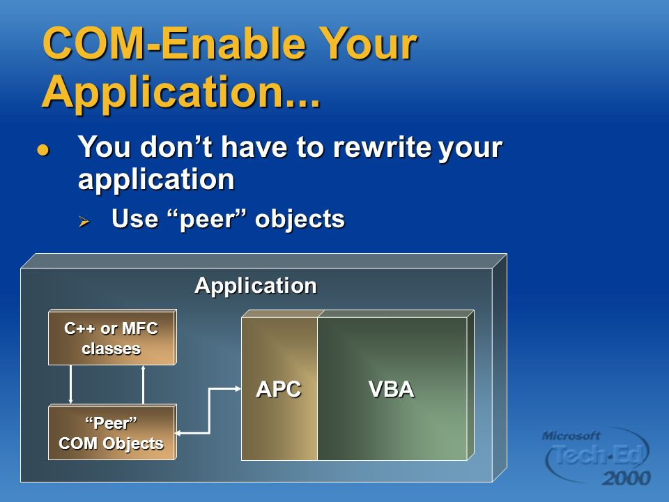 COM-Enable Your Application... Application Peer COM Objects You dont have to rewrite your application You dont have to rewrite your application Use pe