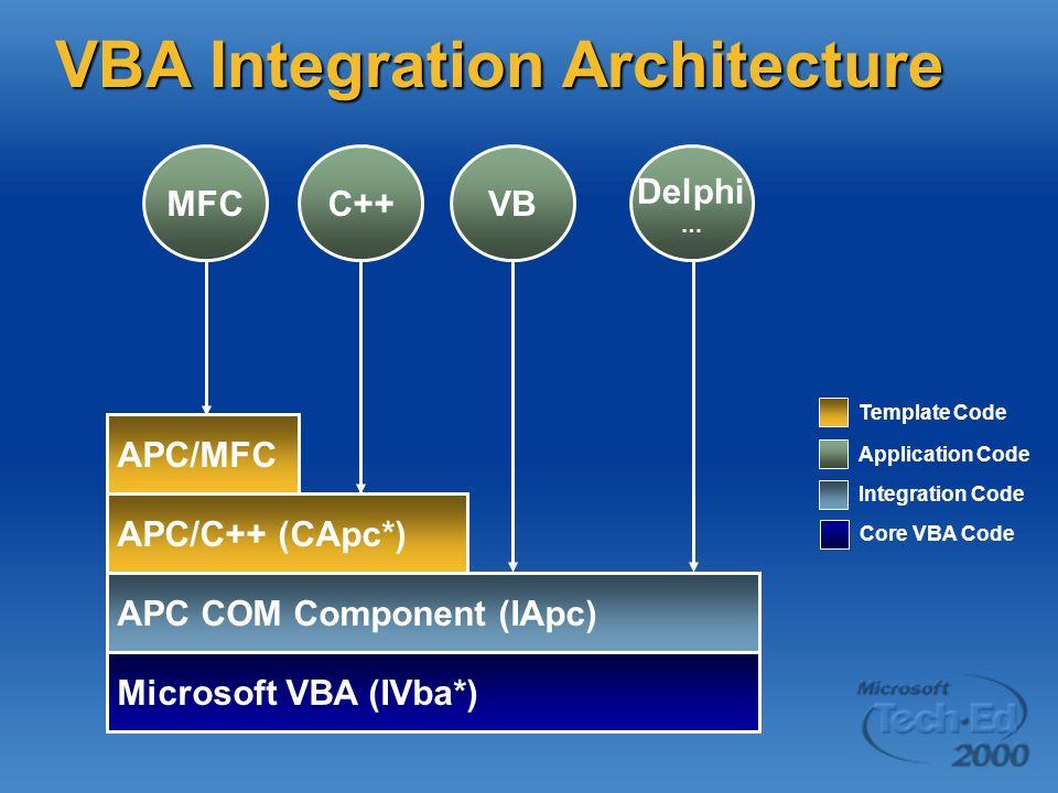 VBA Integration Architecture APC COM Component (IApc) Integration Code Microsoft VBA (IVba*) Core VBA Code MFCC++VB Delphi … Application Code APC/C++