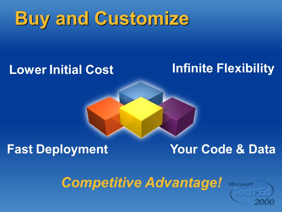 Buy and Customize Competitive Advantage! Lower Initial Cost Fast Deployment Infinite Flexibility Your Code & Data