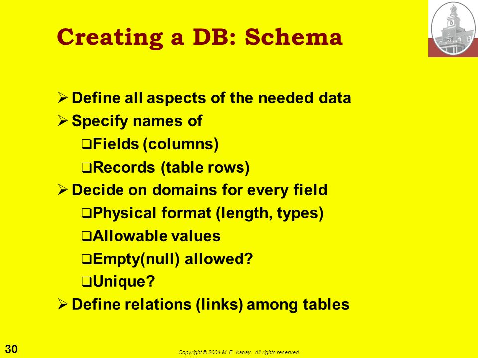 30 Copyright © 2004 M. E. Kabay. All rights reserved. Creating a DB: Schema Define all aspects of the needed data Specify names of Fields (columns) Re