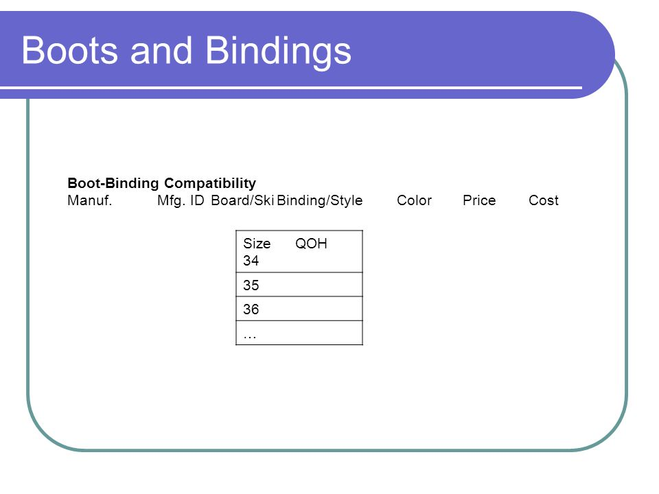 Boots and Bindings Boot-Binding Compatibility Manuf.Mfg.