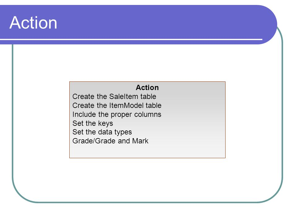 Action Create the SaleItem table Create the ItemModel table Include the proper columns Set the keys Set the data types Grade/Grade and Mark