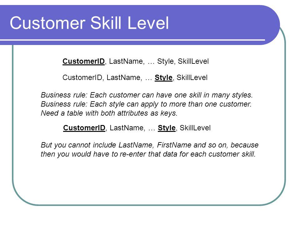 Customer Skill Level CustomerID, LastName, … Style, SkillLevel Business rule: Each customer can have one skill in many styles. Business rule: Each sty